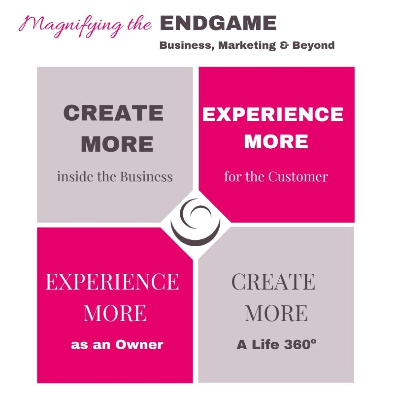 The Ultimate Endgame - Business & Beyond | Tricia Murray | Coherent U
