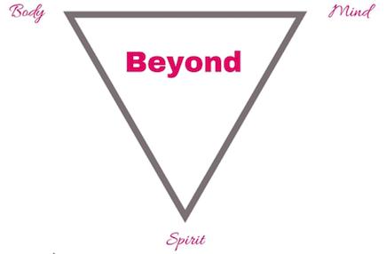 Body-Mind-Spirit Triangle