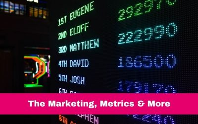ARTICLE: The Marketing Metrics & Your Playbook (4 min. read)