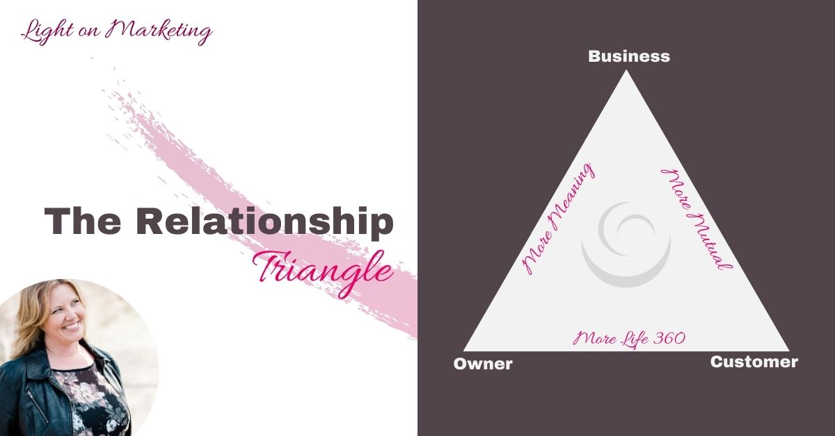 The Business-Owner-Customer Triangle | Light on Marketing | Tricia Murray