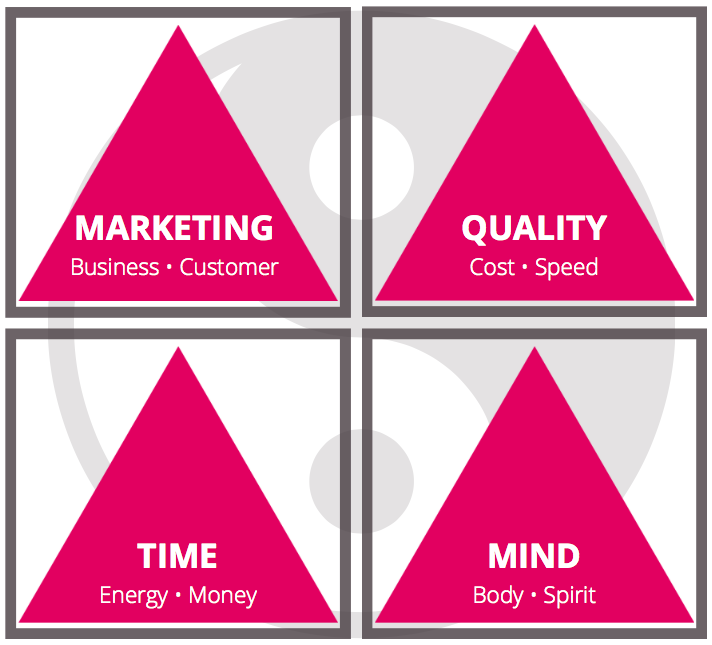 Restoration Marketing, Balancing the Triangles   Tricia Murray, Light on Marketing
